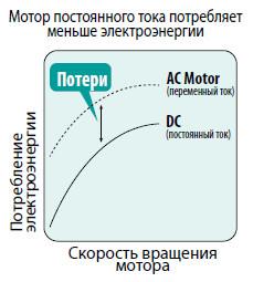 Кондиционер сплит-система TCL Elite XA31 Inverter TAC-12CHSA/XA31 43
