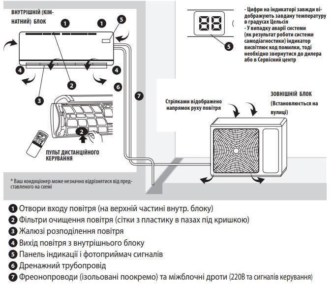Кондиционер сплит-система Midea AF-24N1D0-I/AF-24N1D0-O 10