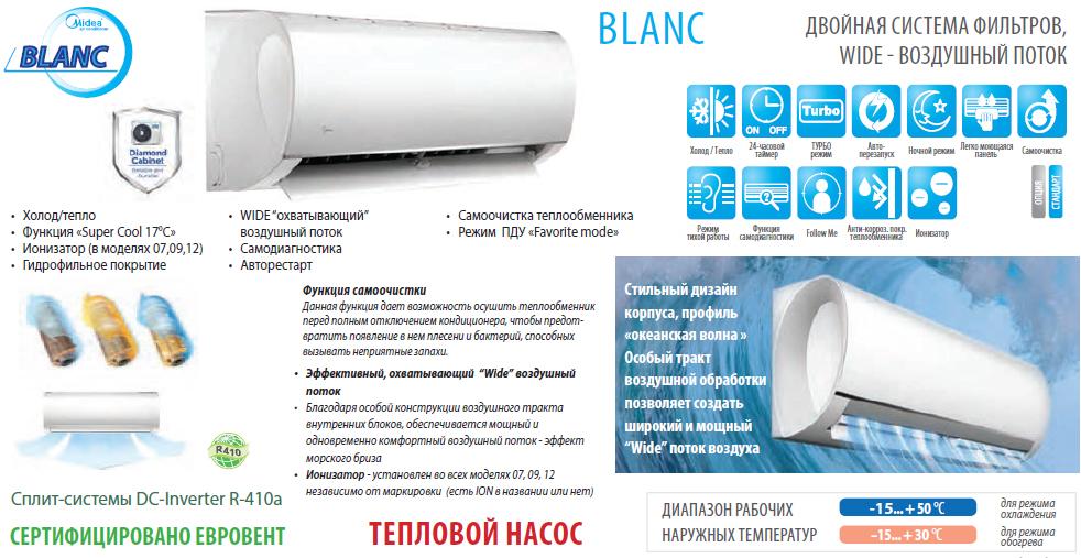 Кондиционер сплит-система Midea Blanc DC Inverter MA-24H1DO-I/MA-24N1DO-O 19