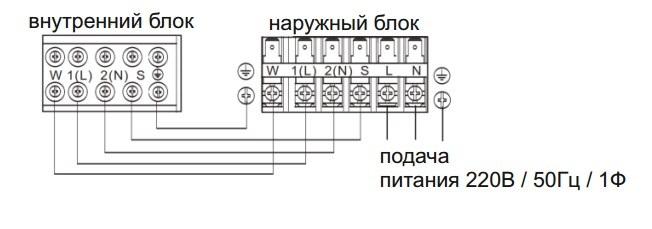 Кондиционер сплит-система Midea Fairy Standard MS12F-30HRN1-Q 6