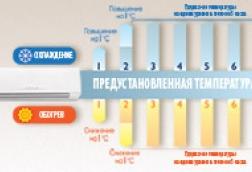Кондиционер сплит-система Midea Blanc DC Inverter MA-24H1DO-I/MA-24N1DO-O 29
