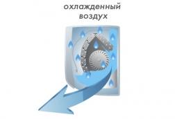 Кондиционер сплит-система Midea Blanc DC Inverter MSMA-24HRFN1-Q 26