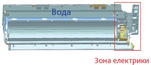 Кондиционер сплит-система TCL Elite XA31 Inverter TAC-12CHSA/XA31 44